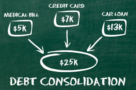 Debt Consolidation Refinance Mortgage Loans